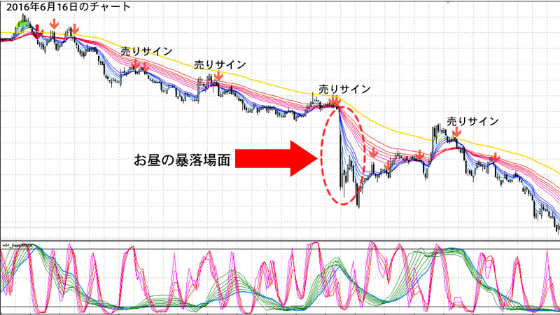 日経225先物トレードシステム